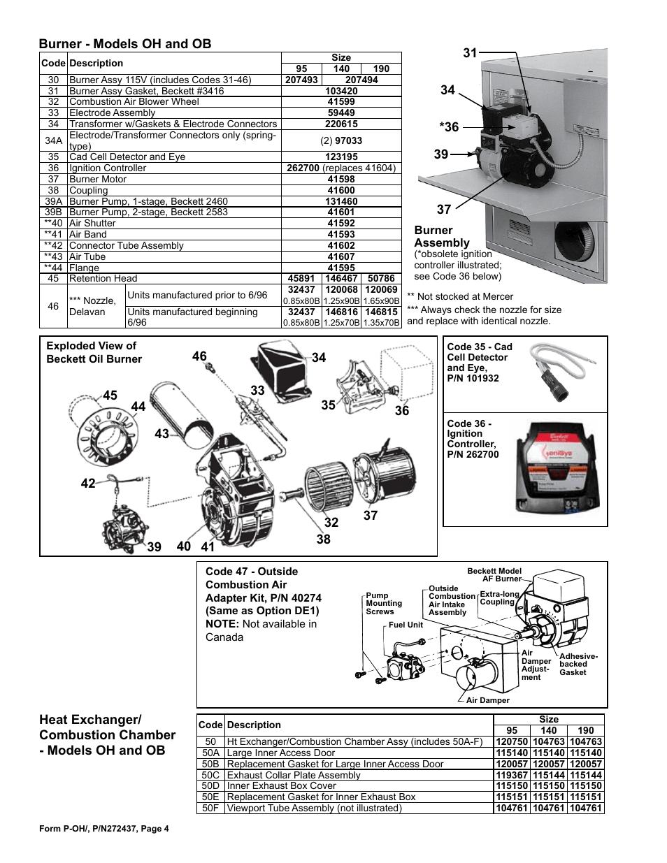 Reznor Gas Fired Heater Wiring Diagram Mini Usb Wiring