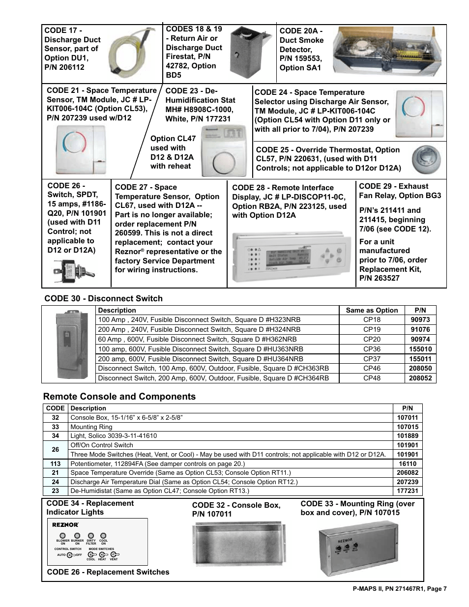 hight resolution of replacement indicator lights 7 remote console 7 remote console and components reznor mapsii series parts manuals user manual page 8 29