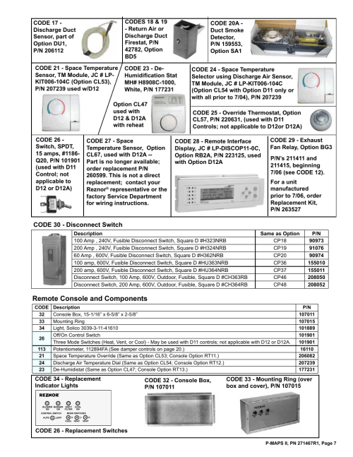 small resolution of replacement indicator lights 7 remote console 7 remote console and components reznor mapsii series parts manuals user manual page 8 29