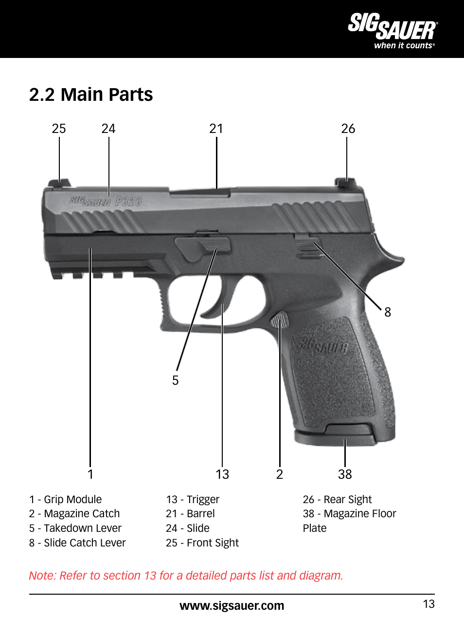 hight resolution of sig saure p 320 part diagram