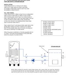 slant fin hwt 120 user manual page 8 16 also for hwt 80 hwt 60 hwt 40 [ 954 x 1235 Pixel ]