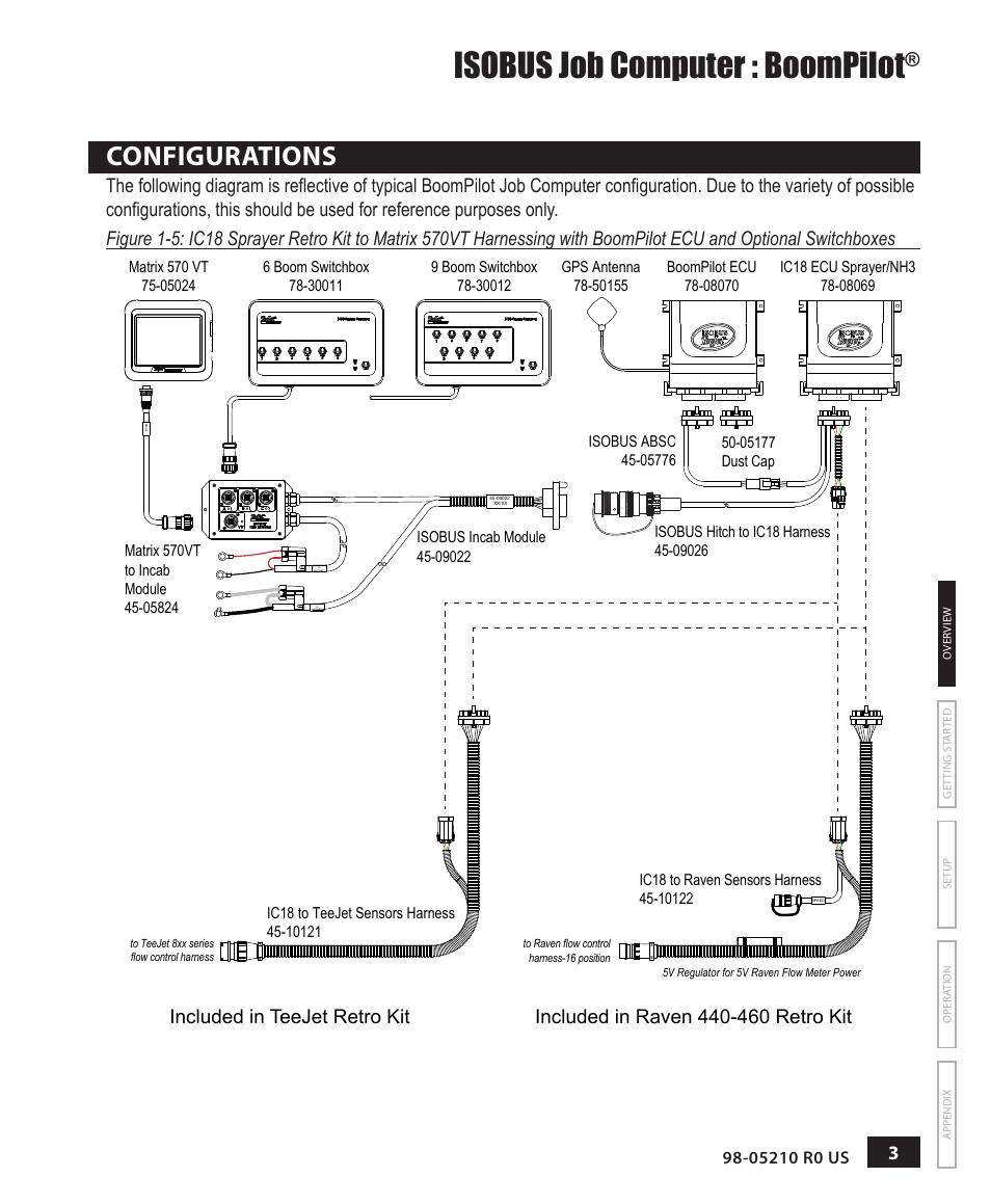 medium resolution of configurations configurations 3 isobus job computer boompilot raven controllers raven 440 harness diagram