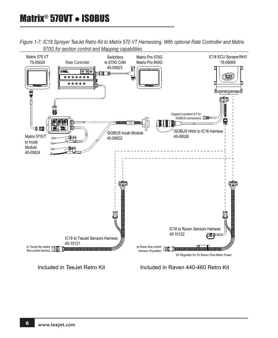 medium resolution of matrix 570vt isobus teejet matrix 570vt software version 1 00 user manual page