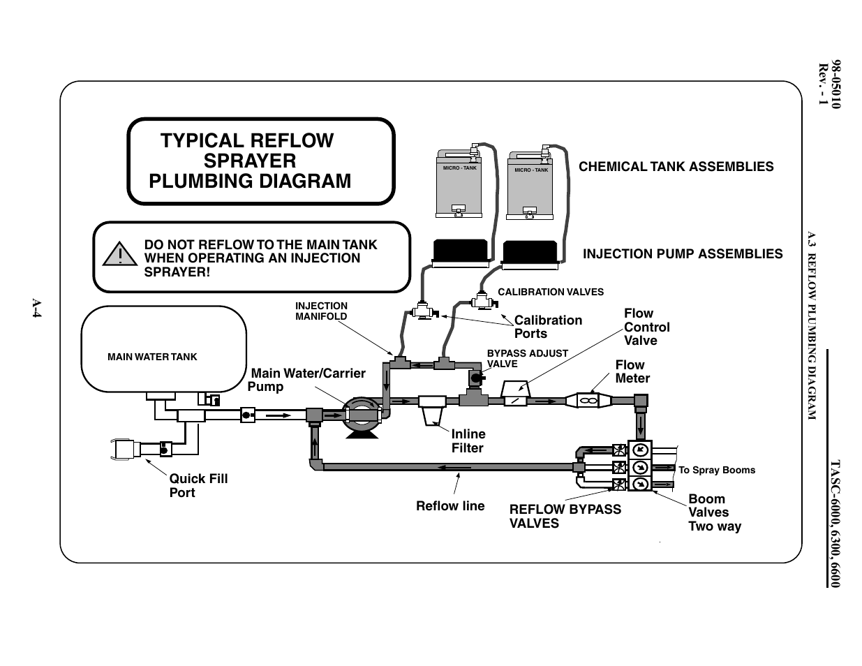 hight resolution of typical reflow sprayer plumbing diagram teejet tasc 6600 user manual page 50 78
