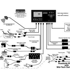 roadside wiring with mid tech switchbox d5 roadside system diagram w mid [ 1235 x 954 Pixel ]