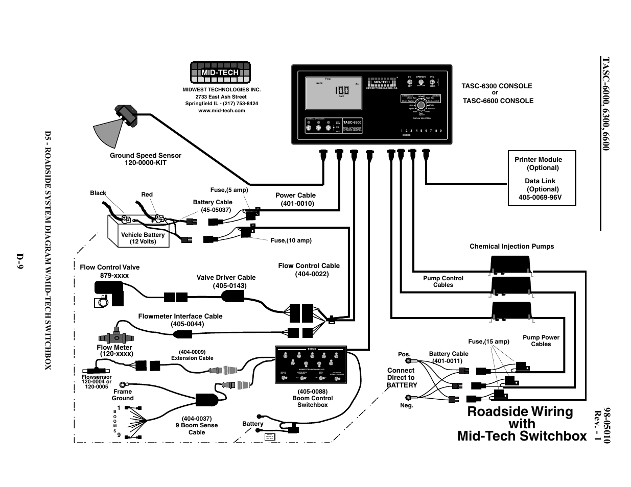 hight resolution of roadside wiring with mid tech switchbox d5 roadside system diagram w mid