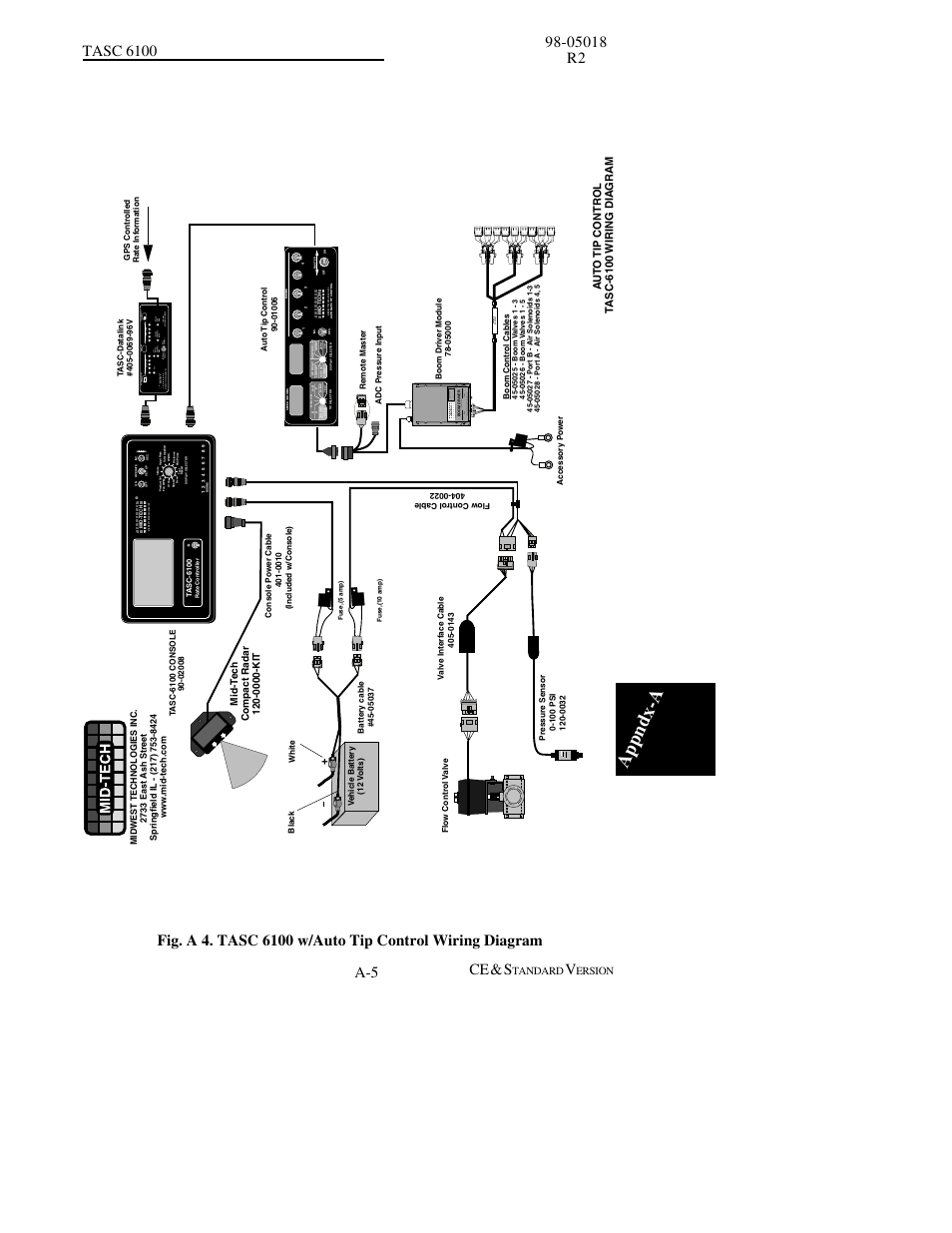 2005 Pontiac Wave Radio Wiring Diagram 2005 Pontiac