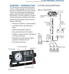 teejet wiring harness wiring diagram forward teejet valve wiring diagram teejet valves wiring [ 954 x 1159 Pixel ]