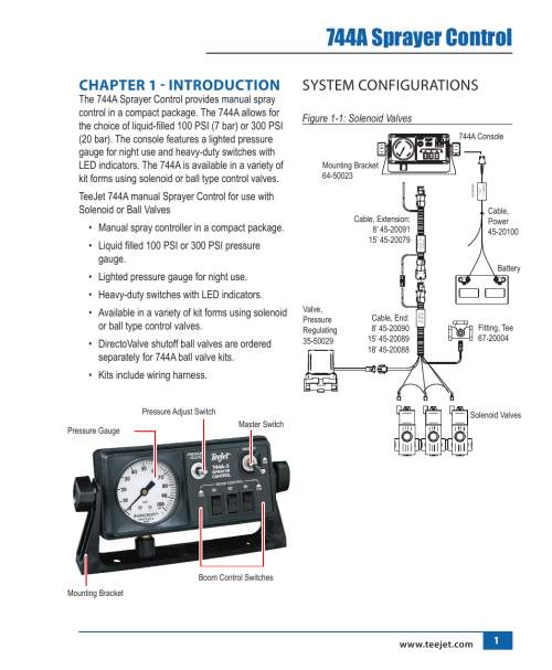 small resolution of teejet wiring harness wiring diagram forward teejet valve wiring diagram teejet valves wiring