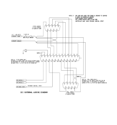 garmin 128 wiring diagram atx connector diagram data mapping braun wiring diagram garmin 128 wiring [ 954 x 1235 Pixel ]