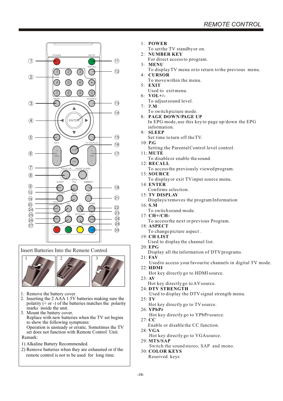 Т³гж 11, Remote control, Insert batteries into the remote