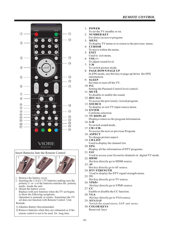 Remote control, Insert batteries into the remote control