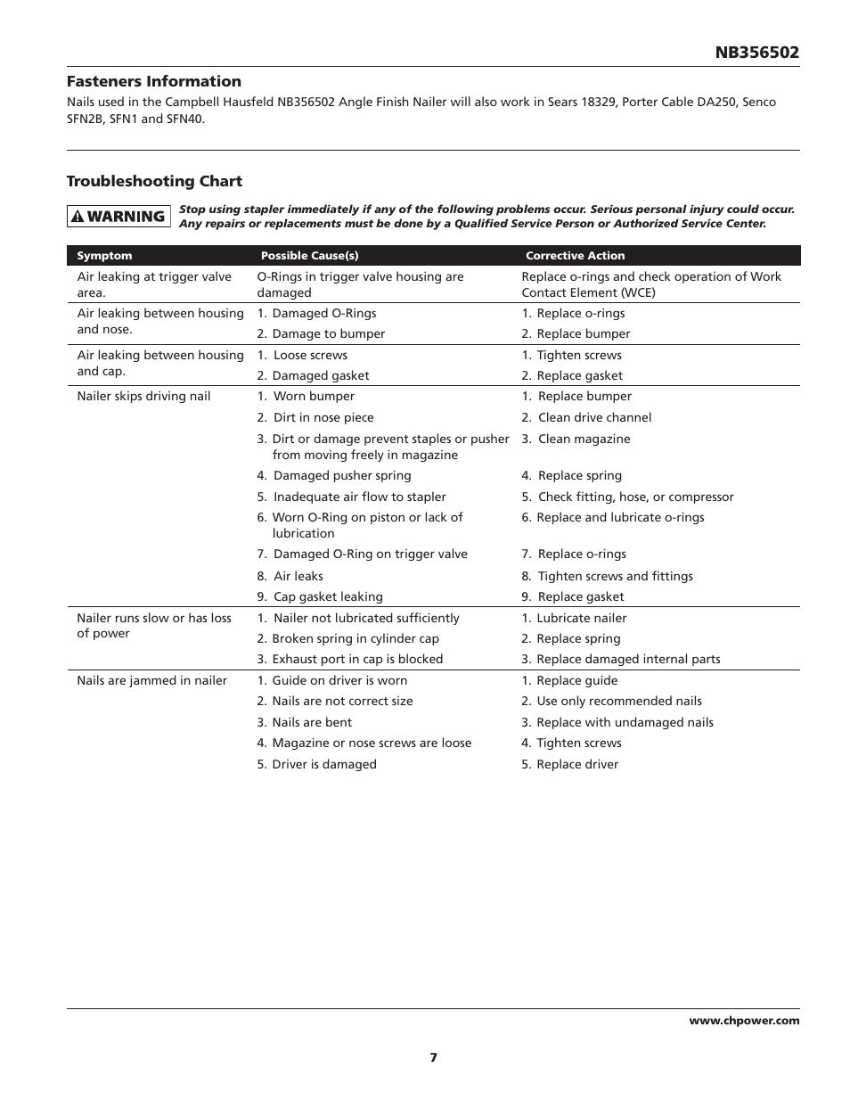 Senco Sfn40 Parts Diagram
