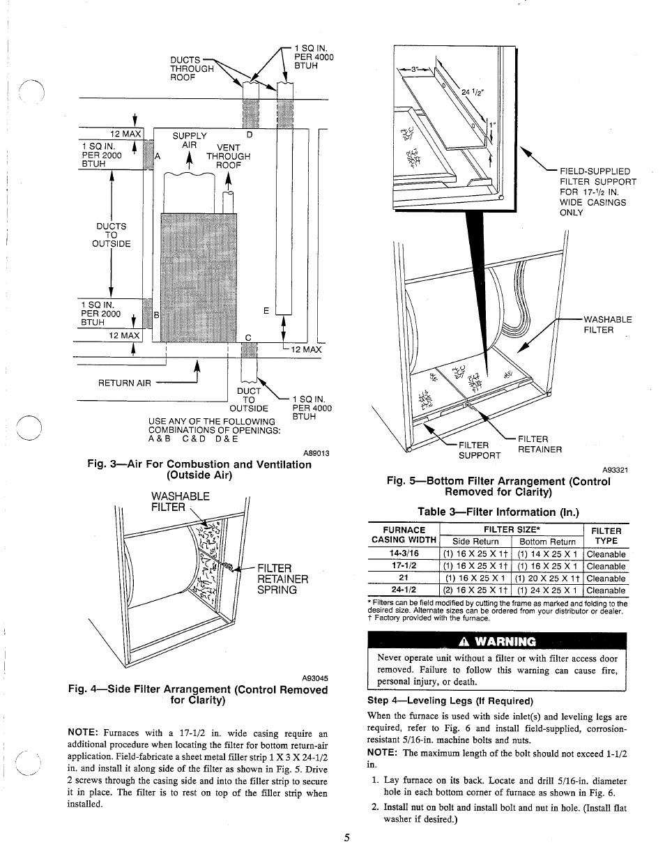 Air for combustion and ventilation (outside air), Filter