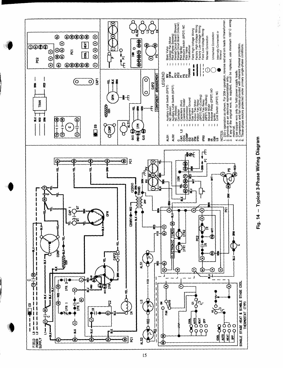 Fig. 14 — typical 3-phase wiring diagram, 1 co o