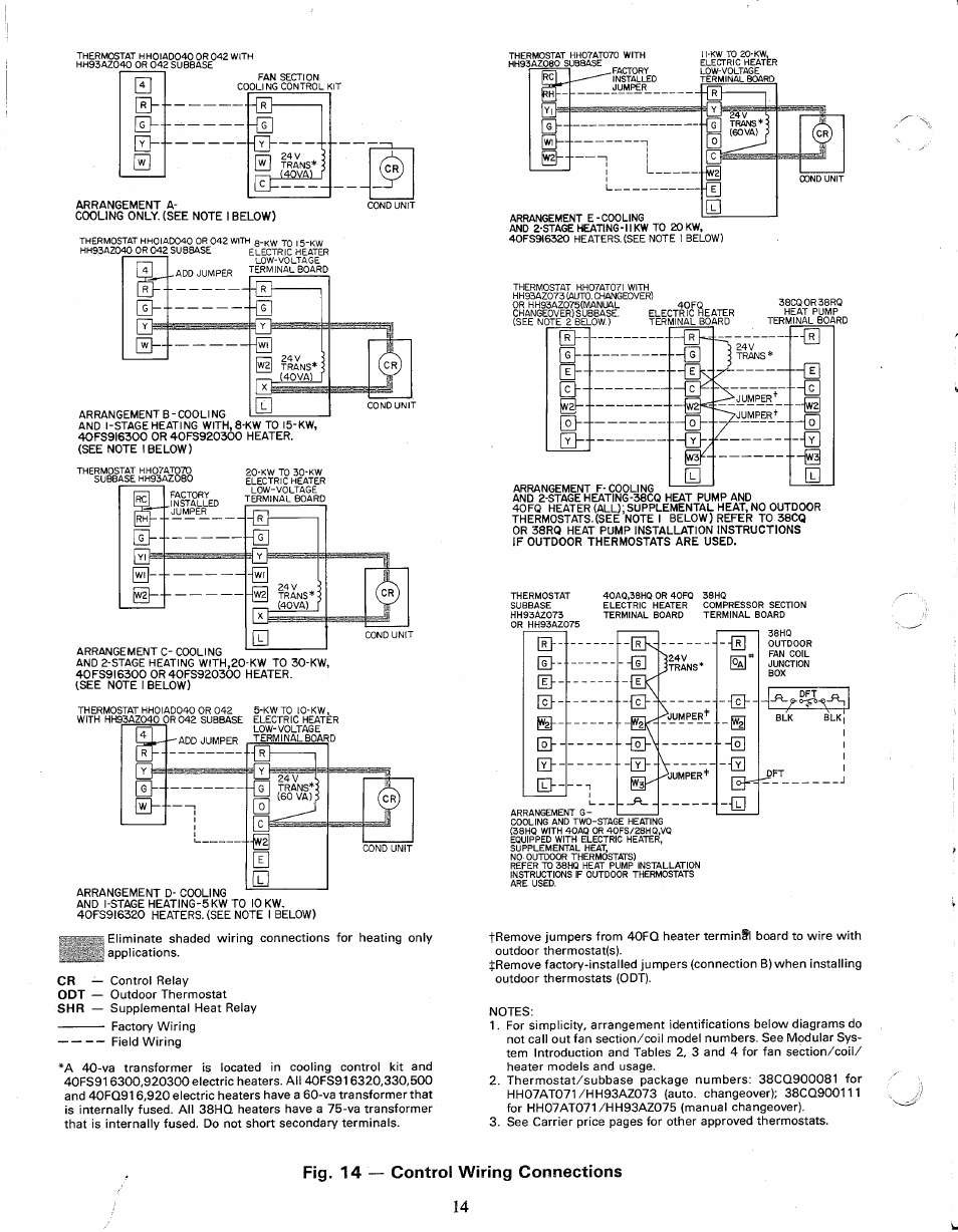 low voltage thermostat wiring diagram 1991 ford f 150 starter solenoid fig. 14 — control connections | carrier 40fs user manual page / 18