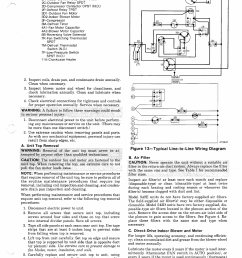 thermostate switch and solenoid wiring diagram fan [ 954 x 1228 Pixel ]
