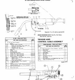 k 126 squirtgun and cable trigger and control cable assembly lincoln ln 7 user manual page 22 28 [ 954 x 1235 Pixel ]