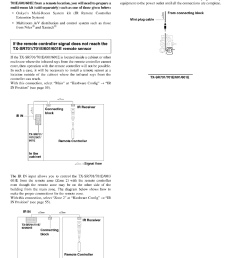 mini piug cable from connecting biock ir in onkyo tx sr601 user manual page 22 80 [ 955 x 1359 Pixel ]