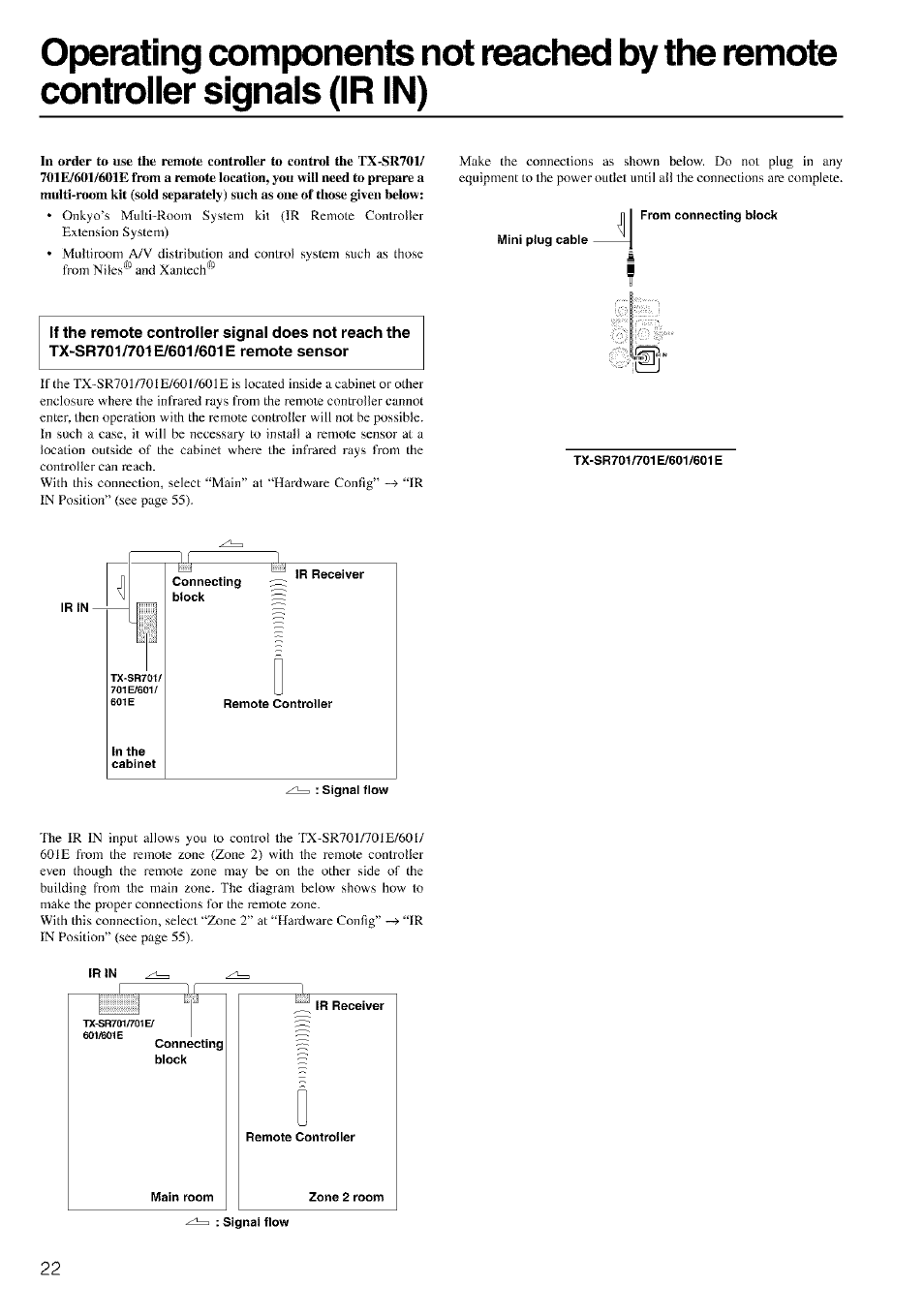 hight resolution of mini piug cable from connecting biock ir in onkyo tx sr601 user manual page 22 80
