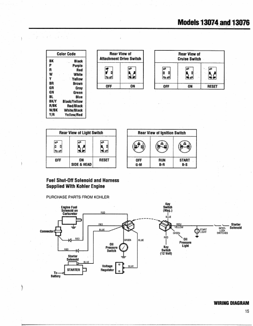 small resolution of troy built solenoid 12 volt wiring diagram