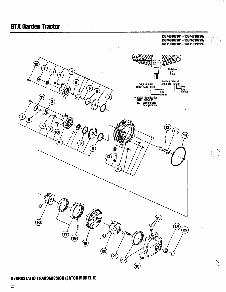 Hydrostatic transmission (eaton model ii), Gtx garden