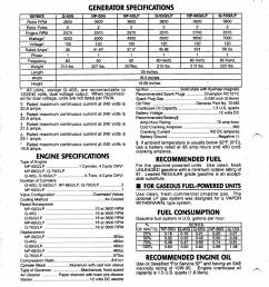 generator specifications engine specifications recommended fuel recommended engine oil specifications fuel [ 954 x 1240 Pixel ]