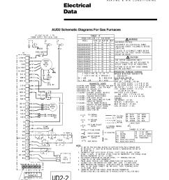 electrical data american standard freedom 80 user manual page 15 rh manualsdir com american standard furnace [ 954 x 1235 Pixel ]