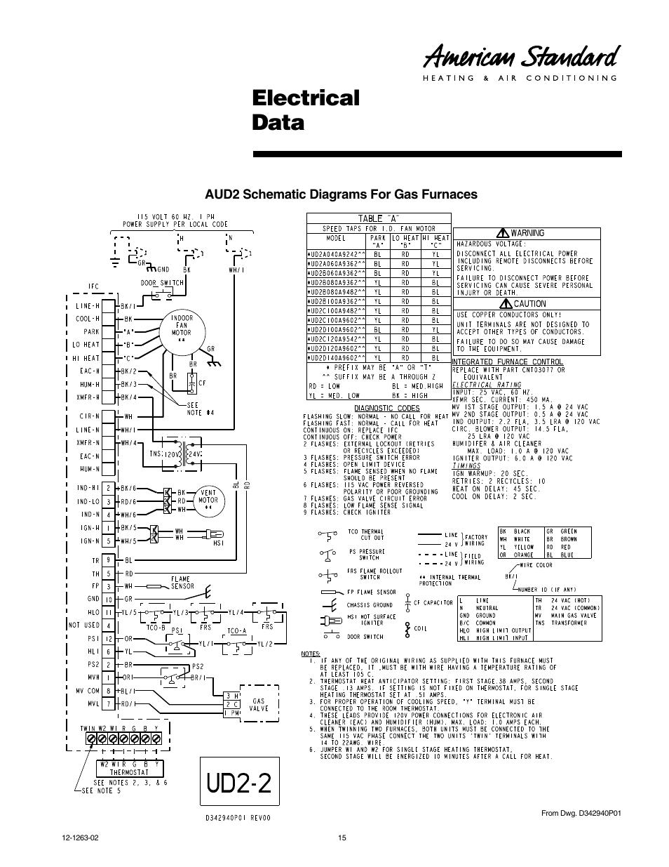 medium resolution of electrical data american standard freedom 80 user manual page 15 rh manualsdir com american standard furnace