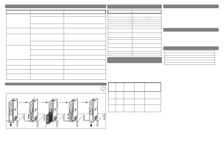 Apc Xs 1000 User Manual