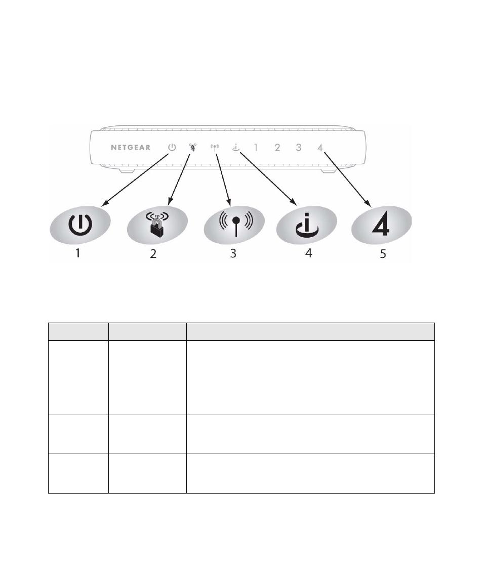 hight resolution of netgear wnr1000 wiring diagram just wiring diagram netgear wnr1000 wiring diagram source wnr1000 wifi routers