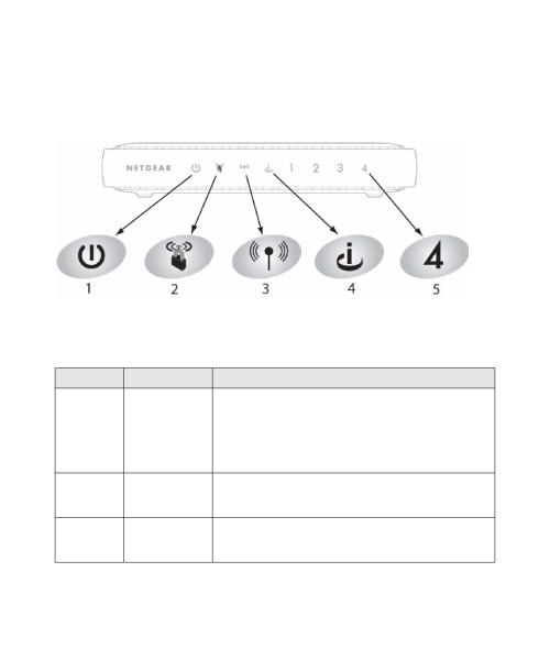 small resolution of netgear wnr1000 wiring diagram just wiring diagram netgear wnr1000 wiring diagram source wnr1000 wifi routers