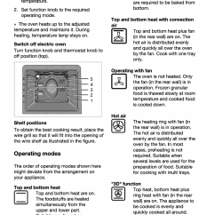 Beko Electric Cooker Wiring Diagram Taotao Vetas 50cc Sporty Scooter Select Temperature And Operating Mode Switch Off Oven Bottom Heat Oim 22301 X User Manual Page 17 75