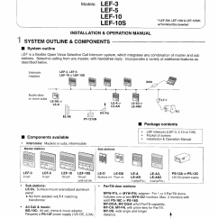 Aiphone Lef 3 Wiring Diagram Leviton Dimmers User Manual 12 Pages Also For 10 5 10s
