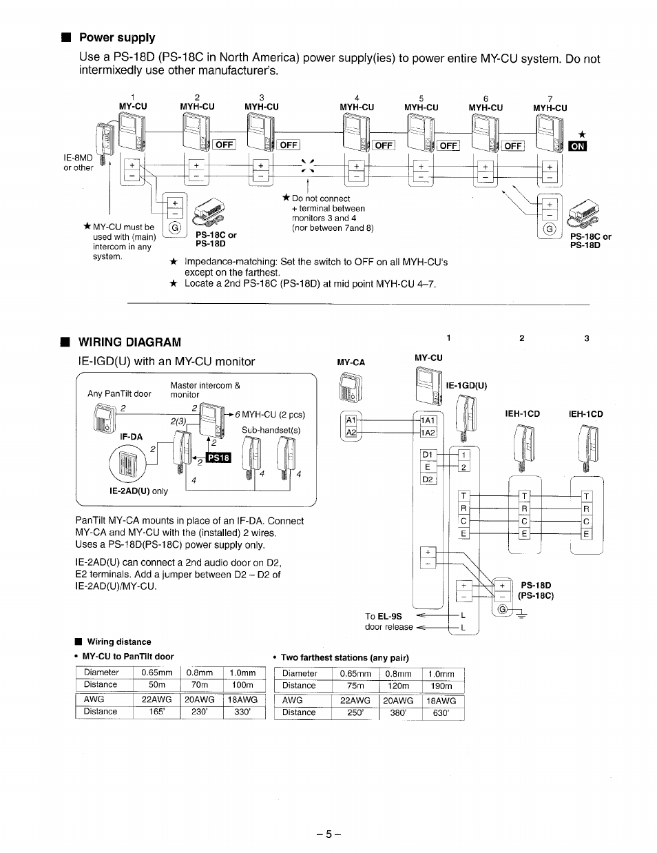 aiphone model c ml wiring diagram 2016 mitsubishi triton stereo electricity site power supply my cu user manual page 5