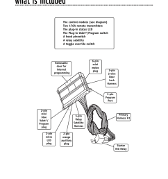 what is included directed electronics automate 552 user manual page 3 42 [ 954 x 1235 Pixel ]