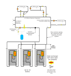 heat exchanger ball valve open as shipped up to 16 boilers dunkirk helix vlt vertical laser tube wall hung modulating condensing boiler user manual  [ 954 x 1235 Pixel ]
