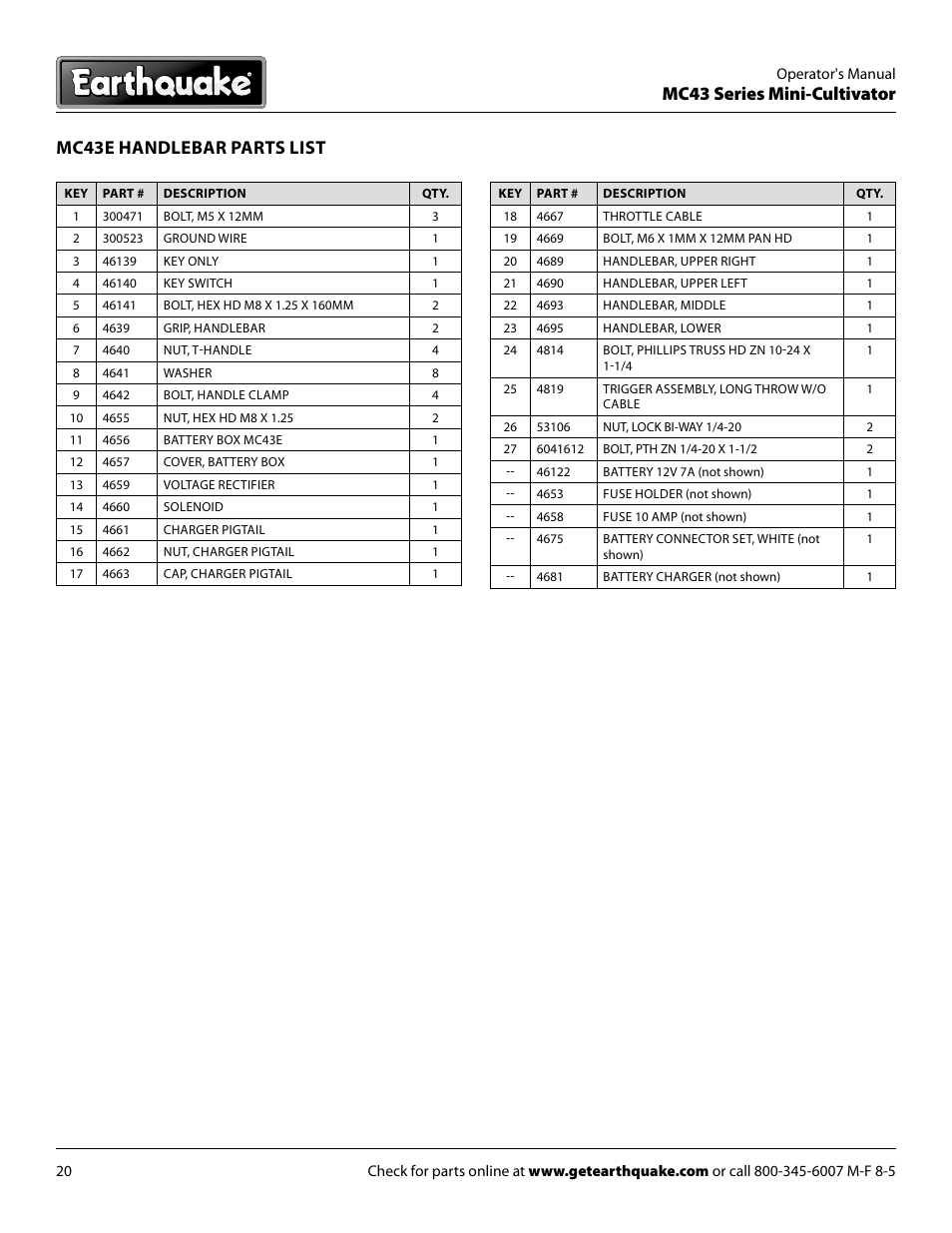 Mc43 series mini-cultivator, Mc43e handlebar parts list