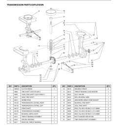 mc43 series mini cultivator transmission parts explosion earthquake mc43e user manual page 23 32 [ 954 x 1235 Pixel ]