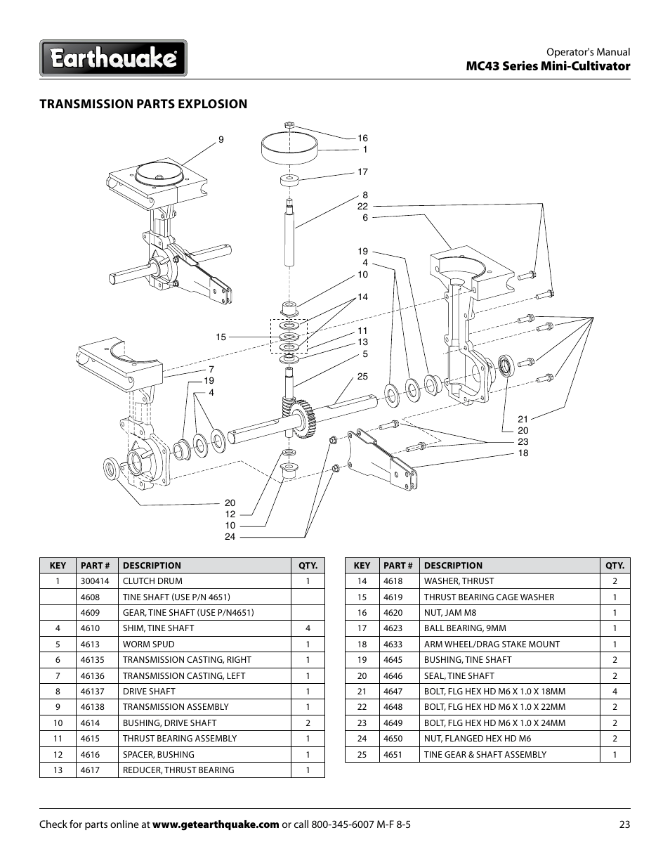 medium resolution of mc43 series mini cultivator transmission parts explosion earthquake mc43e user manual page 23 32