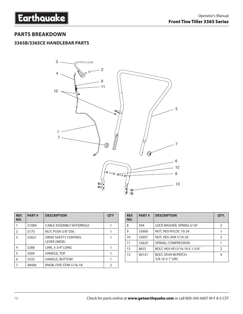 Parts breakdown, Front tine tiller 3365 series
