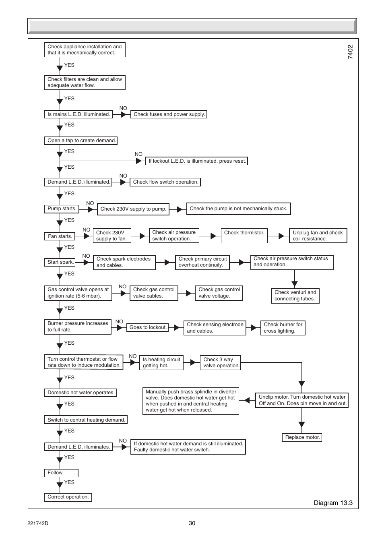 GLOWWORM COMPACT 80E MANUAL PDF