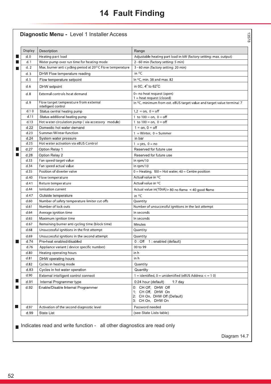 hight resolution of glow worm ultracom cxi page52