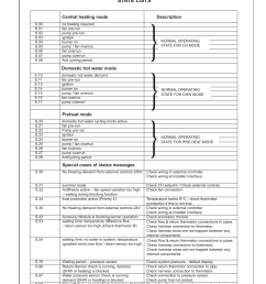 14 fault finding state lists glow worm ultracom cxi user manual page 53 68 [ 954 x 1350 Pixel ]