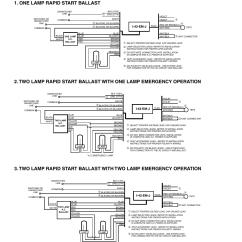 Bodine B50 Fluorescent Emergency Ballast Wiring Diagram 1996 Jaguar Xj6 Iota I320 : 42 Images - Diagrams ...