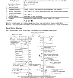 basic wiring diagram im 3 delta electronics ac motor drive vfd xxxm user manual page 4 22 [ 954 x 1357 Pixel ]