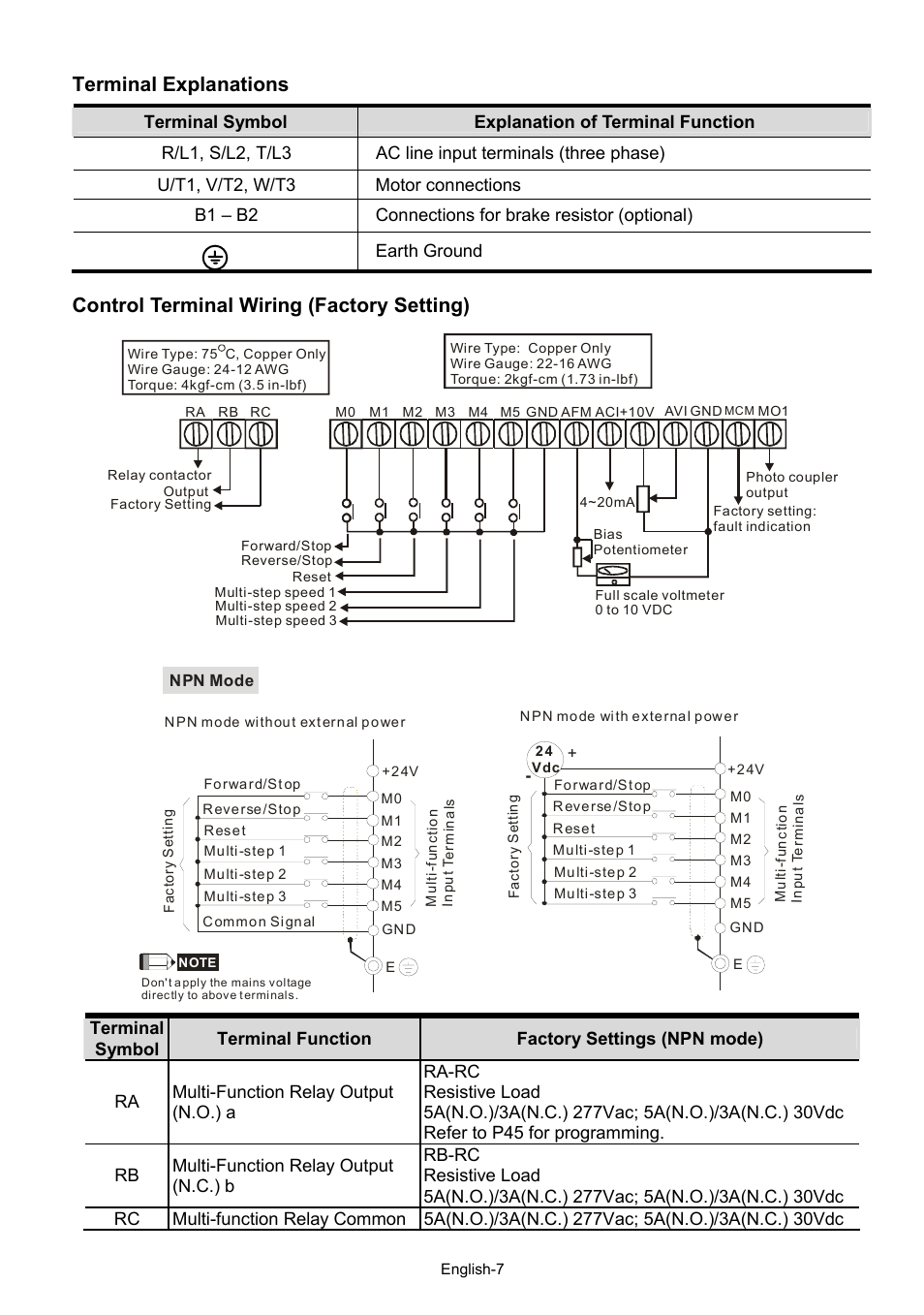 hight resolution of terminal explanations control terminal wiring factory setting delta electronics ac motor drive vfd xxxm user manual page 7 22
