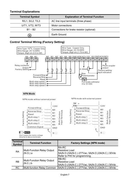small resolution of terminal explanations control terminal wiring factory setting delta electronics ac motor drive vfd xxxm user manual page 7 22