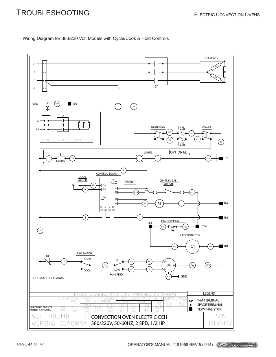 medium resolution of roubleshooting southbend wiring diagram convection oven electric cch southbend sl series user manual page 44 47
