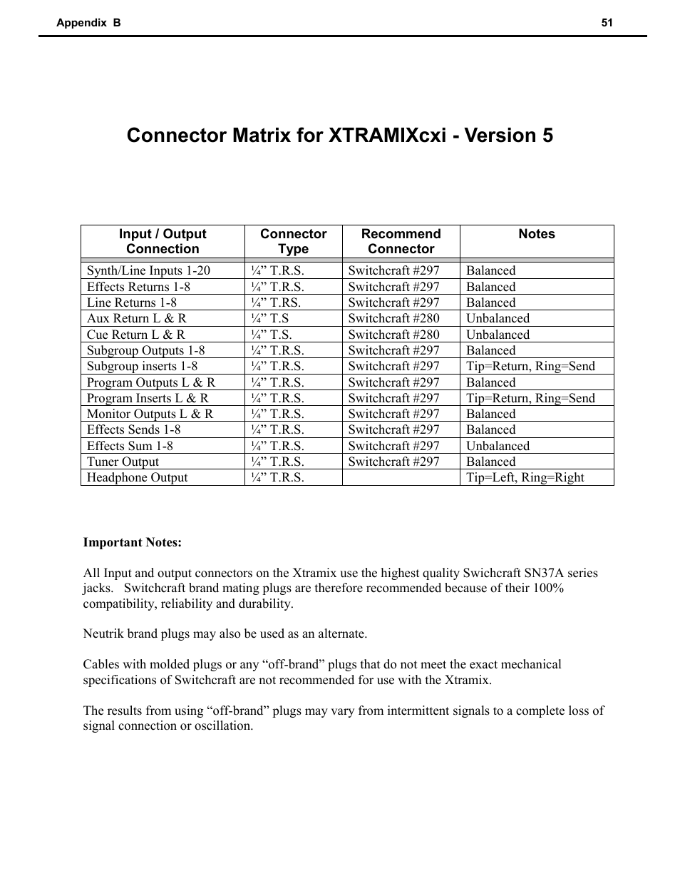 medium resolution of connector matrix for xtramixc xi connector matrix for xtramixcxi version 5 speck electronics xtramix user manual page 56 56